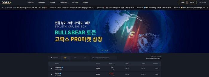 официальный сайт Гопакс
